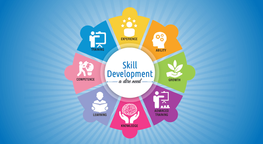 Placement Linked Skill Training Development Program